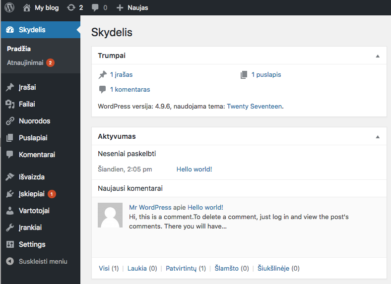 WordPress valdymo pultas