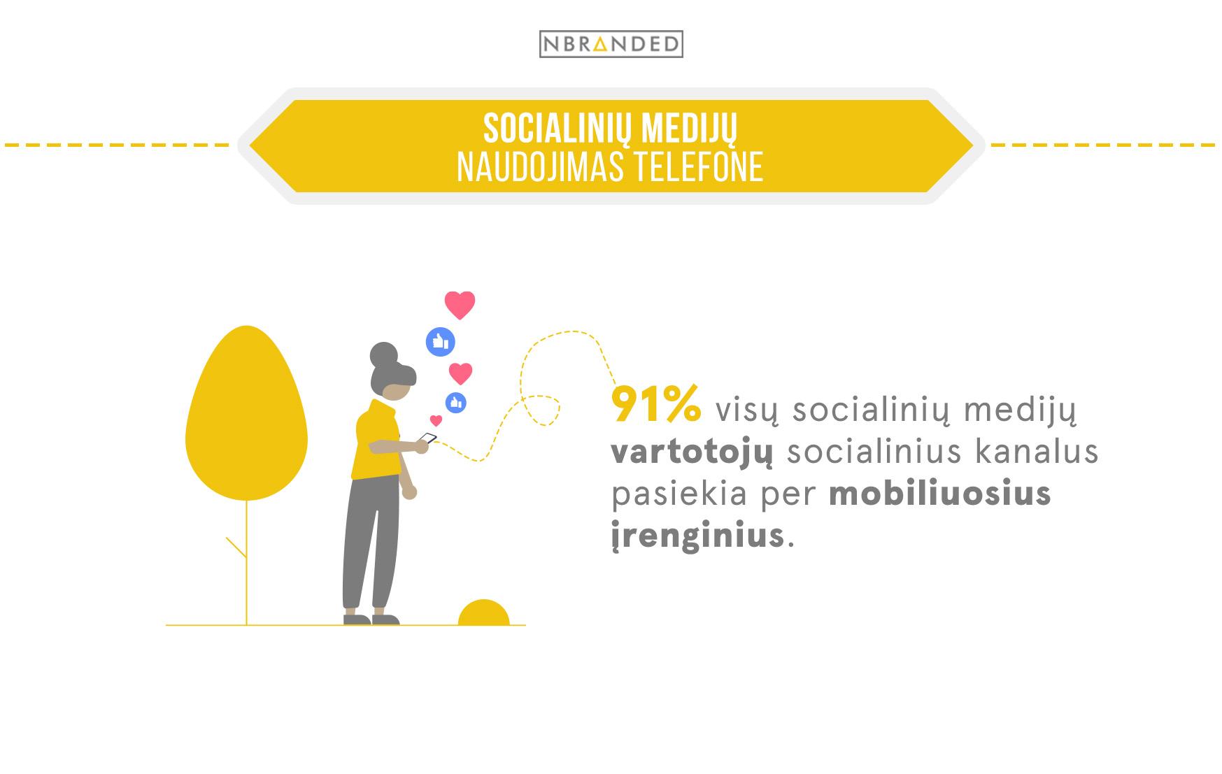 socialinės medijos telefone